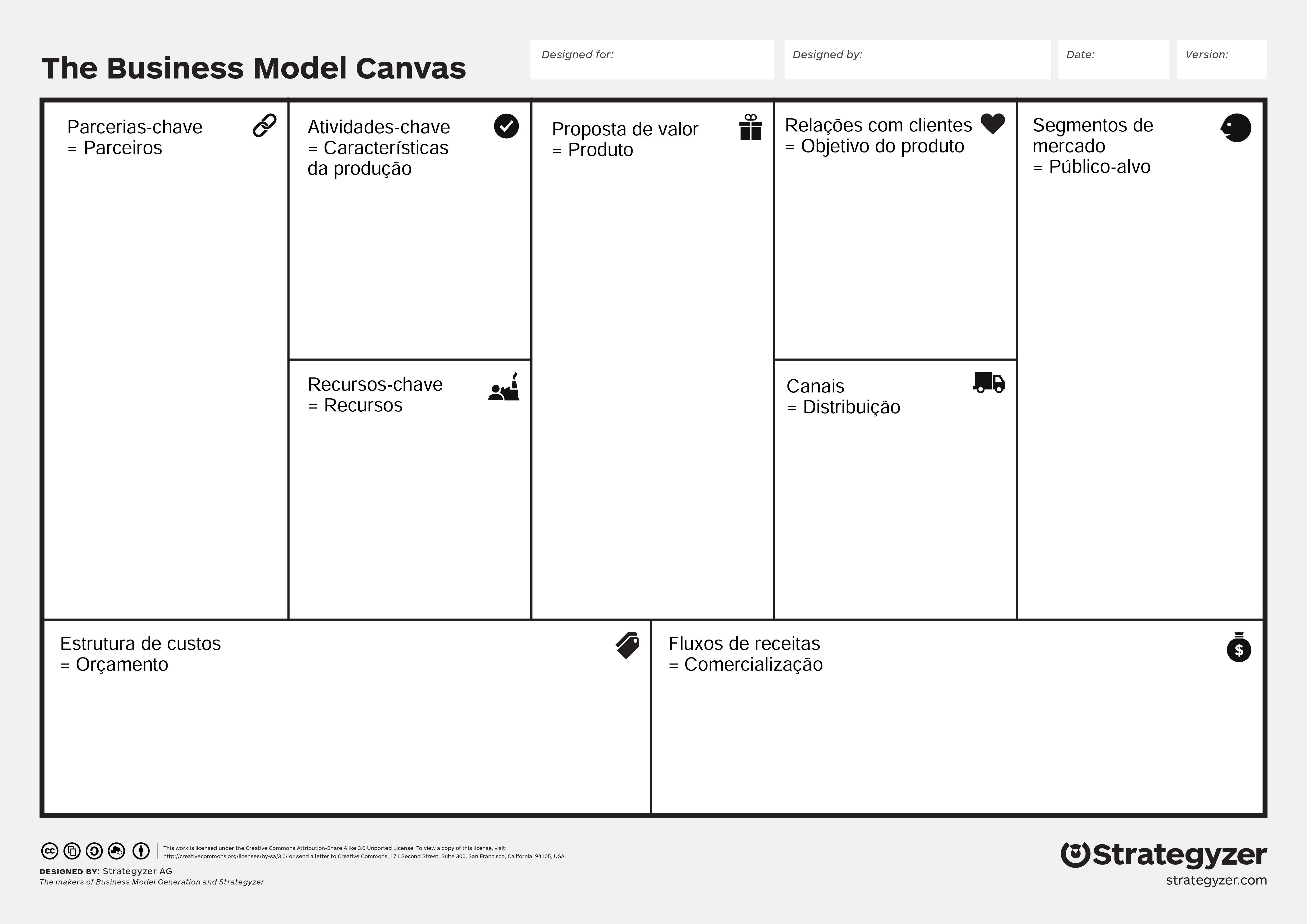 Modelo De Negócios Audiovisual